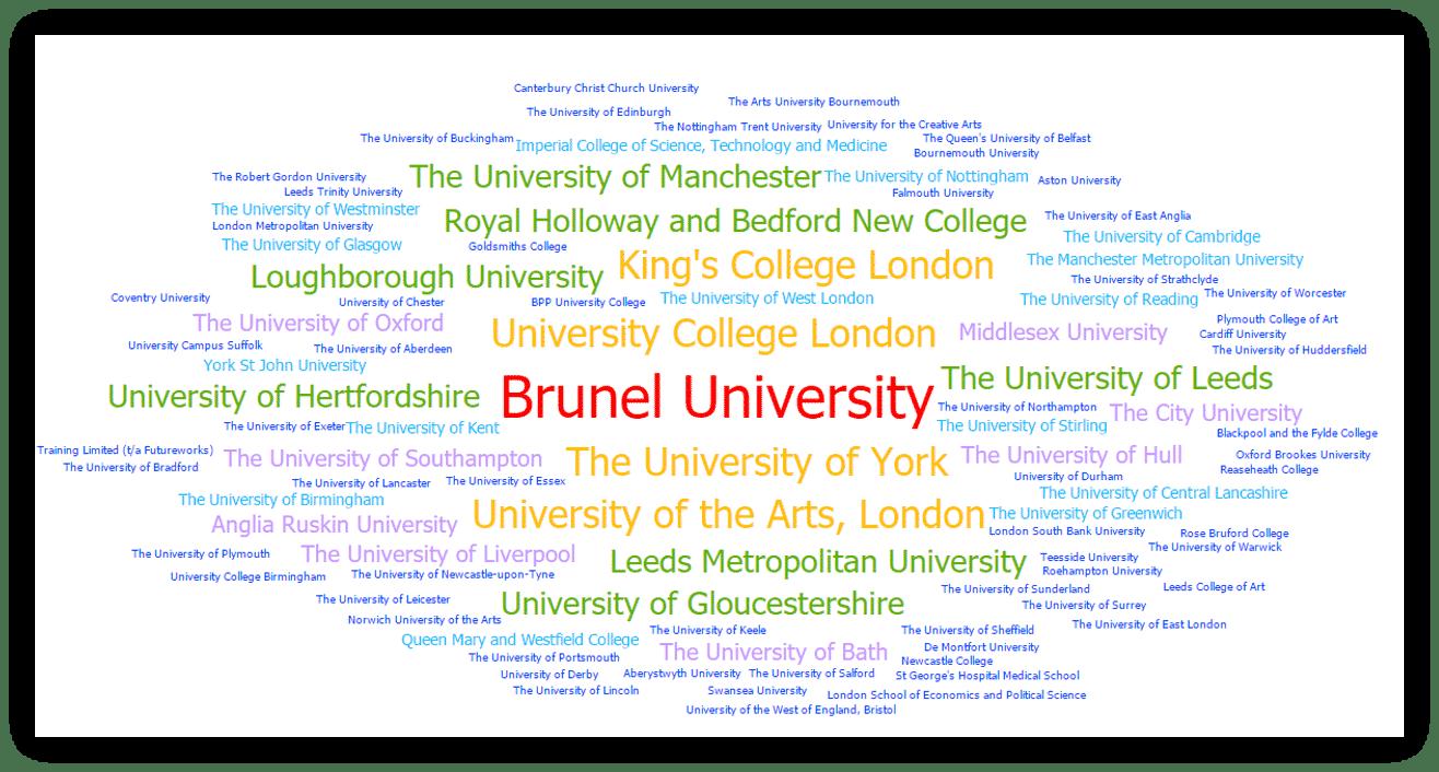University Outreach