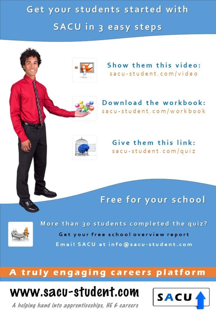 Get Started with SACU Career Quiz